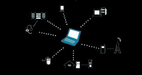 شبکه Pan - Personal Area Network