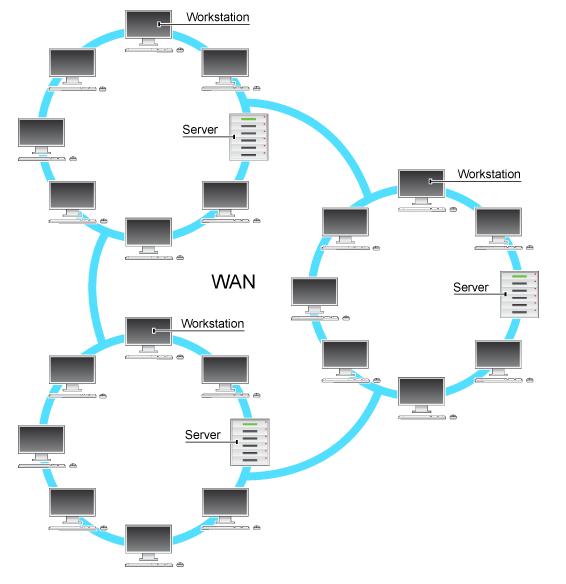 شبکه Wan - Wide Area Network