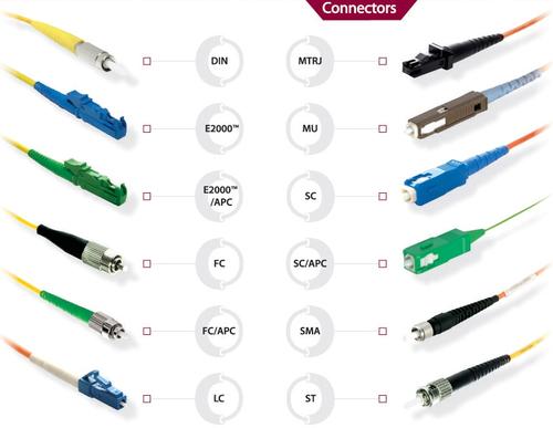 انواع کانکتورهای Fiber Optic