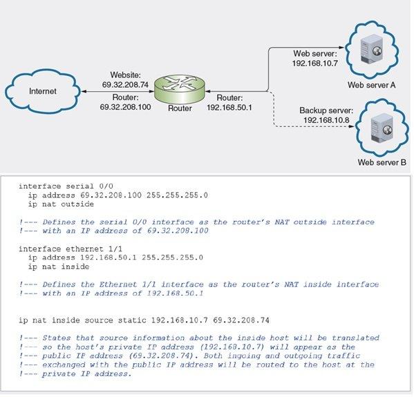 دوره نتورک پلاس Network آشنایی با آدرس های IPv4، NAT،SNAT، DNAT بخش 18 8 - آموزش نتورک پلاس (+Network) – معرفی IPv4 و IPv6