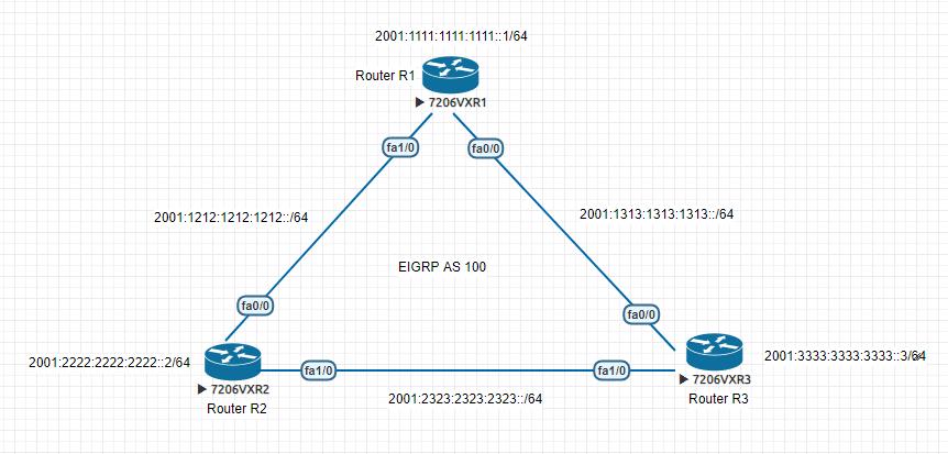 سناریوی EIGRP IPv6
