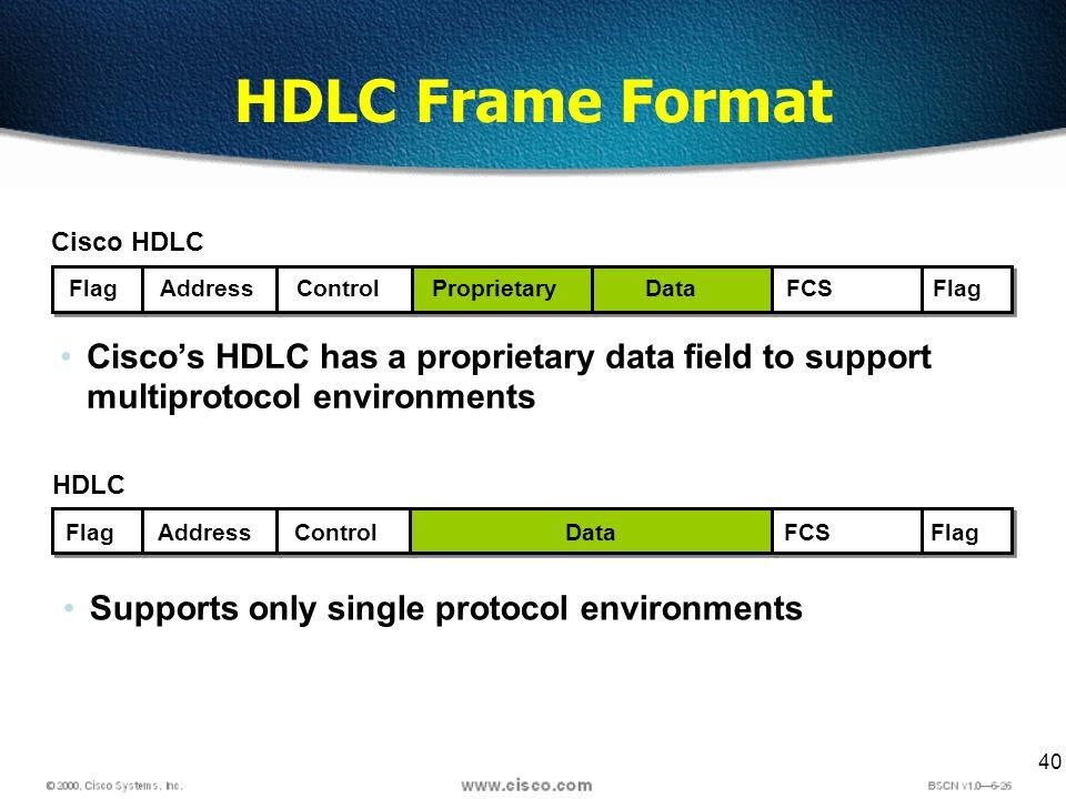 نسخه های HDLC یا High-Level Data Link Control