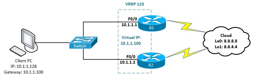 پروتکل Virtual Router Redundancy Protocol - VRRP چیست؟