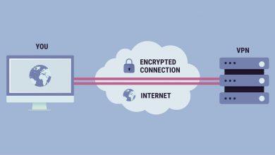 تصویر از آموزش شبکه : VPN چیست و انواع VPN