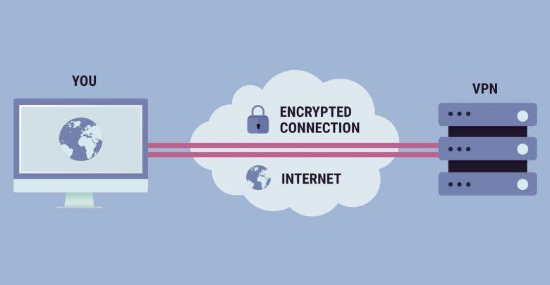 آموزش شبکه : VPN چیست و انواع VPN