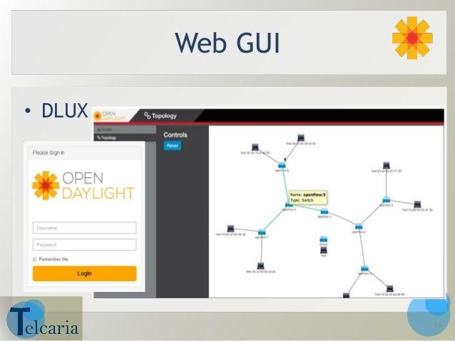 رابط گرافیکی کنترلر ODL