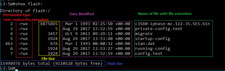 Show Flash - اطلاعات دستگاه جهت آپدیت IOS