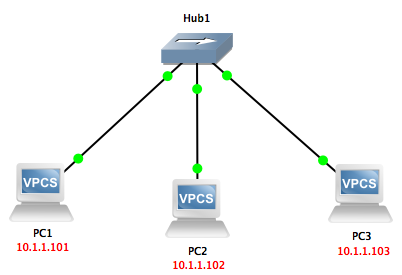 port-mirroring-lab-setup