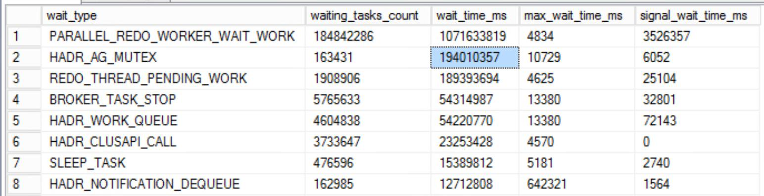 Wait stats | Stack Overflow