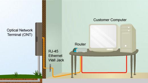 نصب و راه اندازی کابل های شبکه فیبر نوری