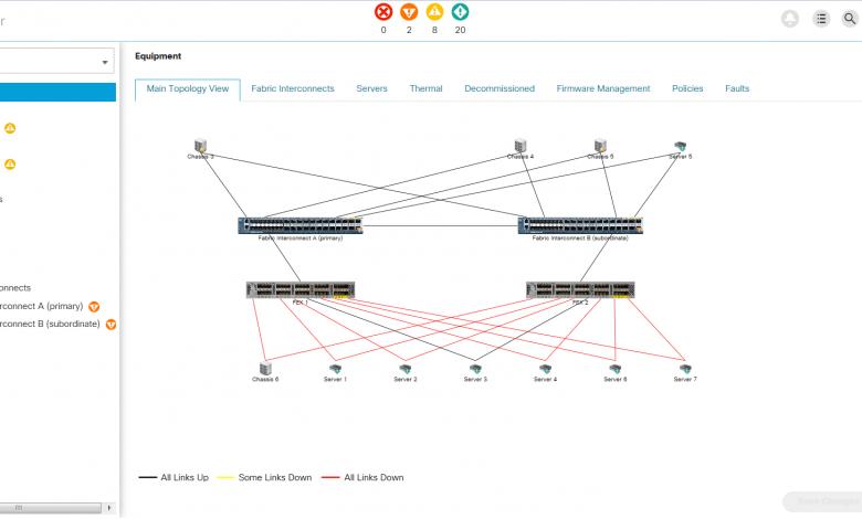 تصویر از Cisco UCS Platform Emulator 4.0 (4e) دانلود شبیه ساز سیسکو
