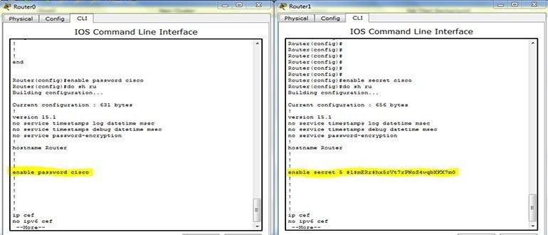 Cisco Security Commands