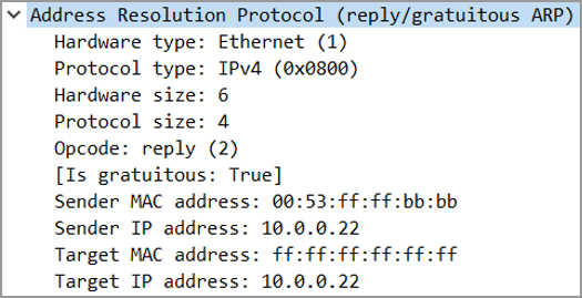 GARP - Gratuitous Address Resolution Protocol