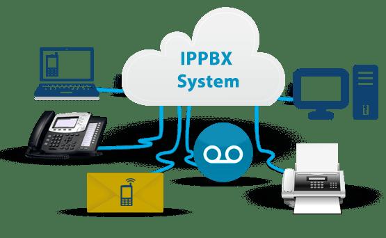 PBX چیست و چگونه کار می کند ؟